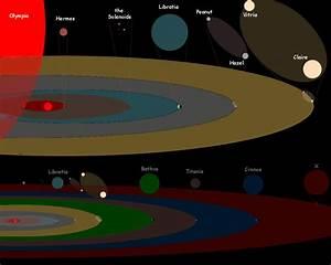 World Dream Bank: Planetocopia: LIBRATIA'S SOLAR SYSTEM
