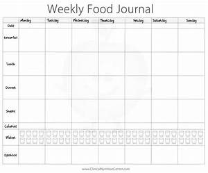 25 best ideas about food journal on pinterest workout for Keeping a food diary template