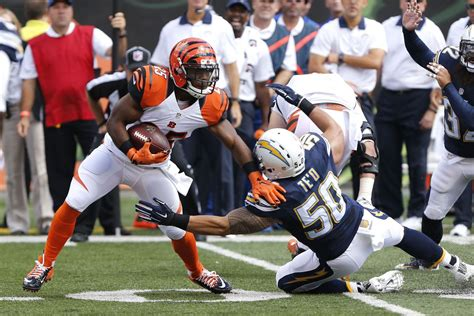 San Diego Chargers Roster Review
