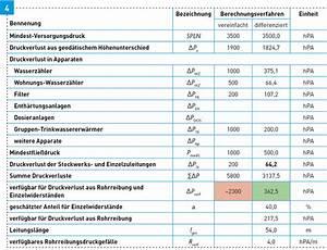 Cohens D Berechnen : druckerh hungsanlagen nach din 1988 500 sbz ~ Themetempest.com Abrechnung