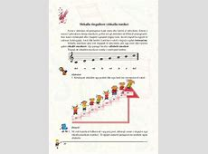 Arsimi muzikor by Ministry of education and sience Issuu