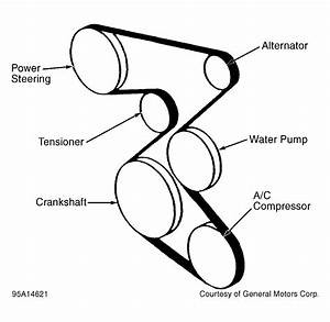 31 2002 Buick Lesabre Serpentine Belt Diagram