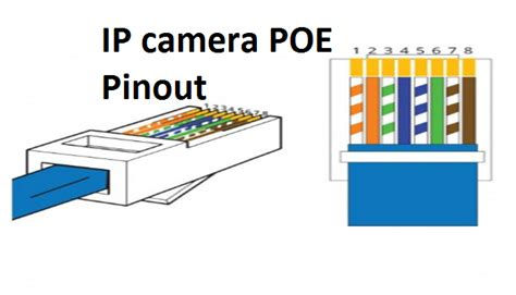 Camera Poe Pintout Best Way Connector Punch