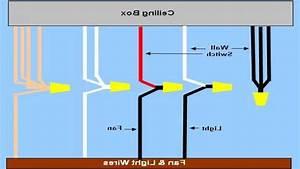 Ceiling fan light switch wiring : Harbor breeze ceiling fan light kit wiring diagram large