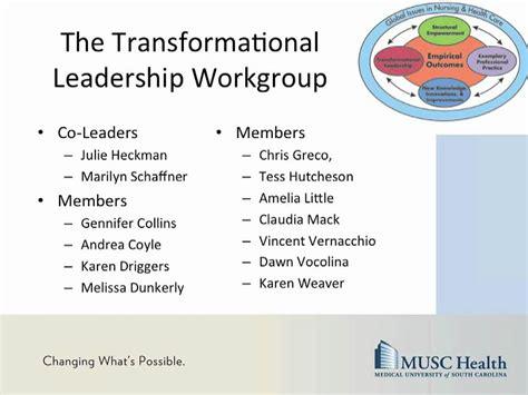 nursing strategic plan transformational leadership part