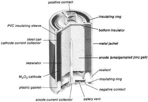 Battery Cell Diagram by Batteries And Wireless Microphones