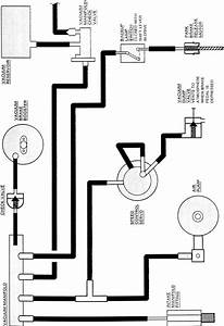 1995 Lincoln Town Car Vacuum Diagram