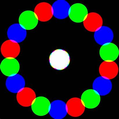 Rgb Rainbow Colors Animated Gifs Giphy Stop