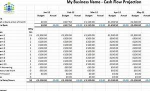 Best photos of example of cash flow projection forecast for Annual projection template