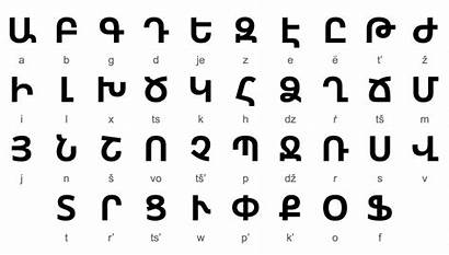 Alphabet Armenian Alfabeto Armenio Wikipedia Transcription 1024px