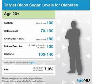 Chart Of Normal Blood Sugar Levels For Adults With