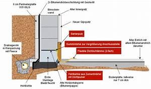 Folie Zwischen Estrich Und Dämmung : bau de forum keller 12957 ausf hrungsfehler bei ~ Articles-book.com Haus und Dekorationen