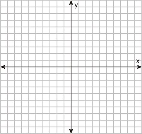 Functions On A Cartesian Plane  Ck12 Foundation