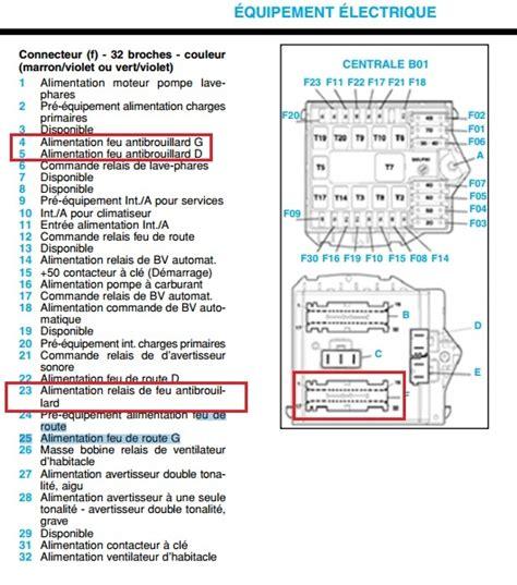 comment attacher siege auto installation des antibrouillards avants fiat punto mk2b