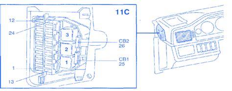 Volvo Wagon Cyl Fuse Box Block Circuit Breaker