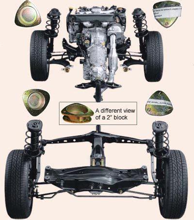 subaru legacy lift kit 400 lift kit installation jpg for subaru car just for