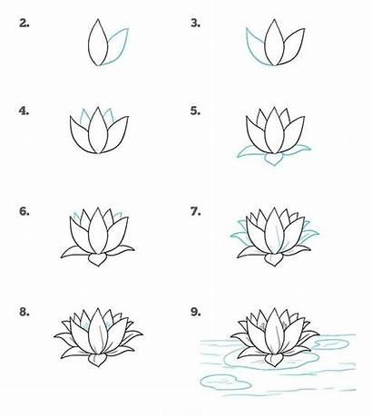 Draw Step Drawing Easy Flower Flowers Simple
