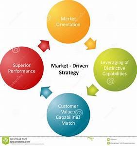 Market Strategy Business Diagram Stock Illustration