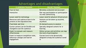 Classroom Conduct Chart Training Classroom Vs Online