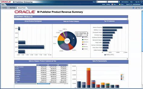 Oracle Bi Publisher Para Ebs Y Obiee Pdf 191 Qu 233 Es Oracle Bi Publisher