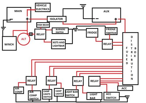 preparation wiring diagram mxdm66 installation dual rv dual battery wiring diagram this helps sorting out they re own cing