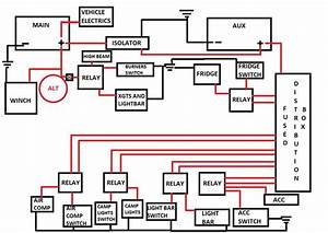 Rv Dual Battery Wiring Diagram