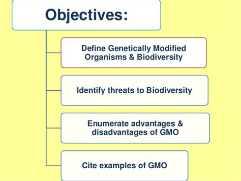 Modified Resection Definition by Genetically Modified Organisms