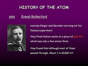 Atomic Structure  History Of The Atom