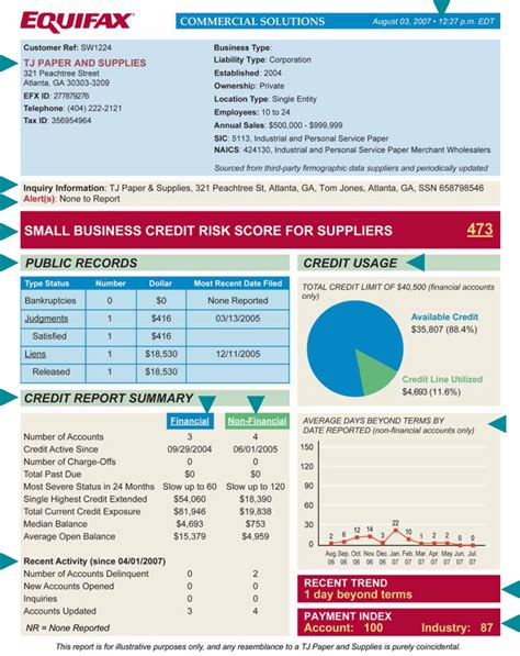 3 bureau credit report free sle credit report 3 for free page 2 tidyform
