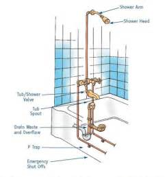 9 best images of bathtub drain assembly diagram bathtub