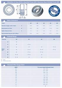 Swage Nut Rivet Bushes PJC Plant Services Limited