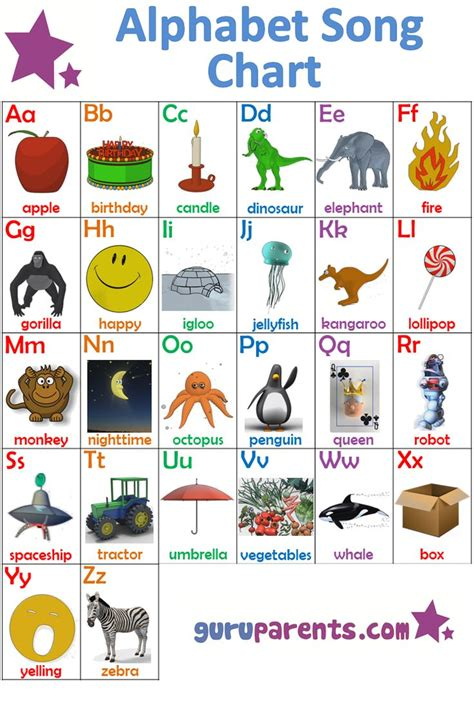 phonic songs preschool 44 best educational charts images on 110