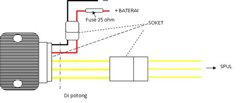 pengganti kiprok gsx gsf substitusi kiprok suzuki thander 250 gsxr bandit 400