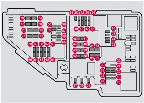 Volvo Vnl Fuse Diagram by 2001 Volvo 670 Fuse Box Wiring Diagram For Free