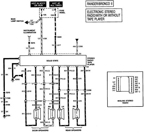 Stereo Wiring Diagram 04 F150 by 94 F150 Wiring Harness Printable Worksheets And