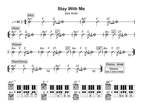 Sam Stay With Me Chords