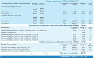 Tarif Abonnement Edf : analyse de facture edf forum photovolta que ~ Medecine-chirurgie-esthetiques.com Avis de Voitures