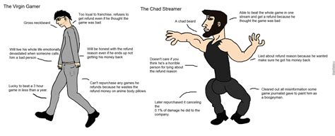That Thing It Scares Me Template by Virgin Gamer Vs Chad Streamer By Werwar Meme Center