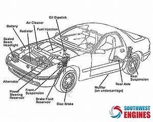 16 Best How Car Engines Work Images On Pinterest