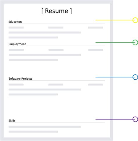 How To Write A Killer Resume by How To Write A Killer Software Engineering R 233 Sum 233