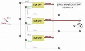 Wiring Diagram For Motion Sensor Flood Lights  U2013 Readingrat Net