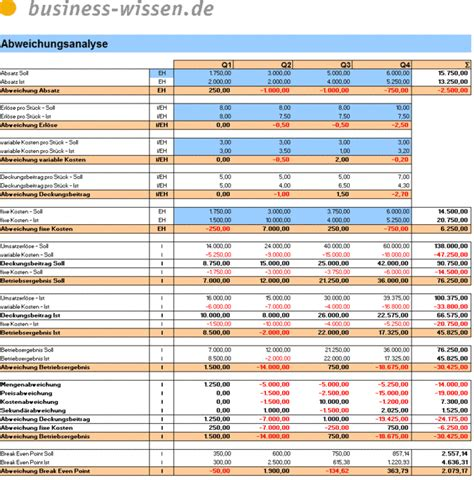controlling mit excel management handbuch business