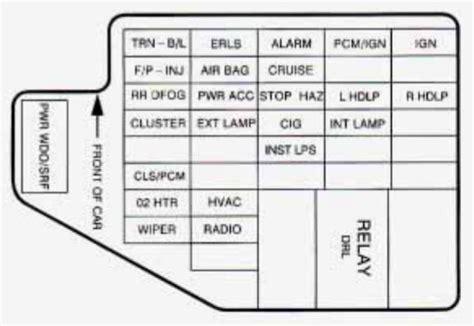 1998 Chevy Fuse Diagram by Chevrolet Cavalier 1998 Fuse Box Diagram Auto Genius