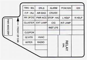 2002 Chevrolet Cavalier Fuse Panel Diagram