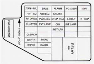 2002 Cavalier Fuse Box Diagram 17563 Julialik Es