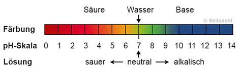 ph wert farben verd 252 nnung s 228 uren chemie s 228 ure ph wert