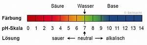 Ph Wert äquivalenzpunkt Berechnen : verd nnung von s uren chemie s ure ph wert ~ Themetempest.com Abrechnung