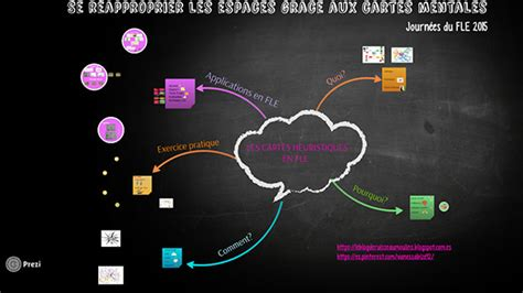 free prezi templates prezi template 42 free powerpoint ppt pez format free premium templates