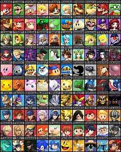 The Ultimate Super Smash Bros Roster By YU GI OMG On
