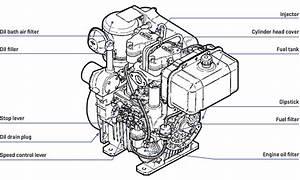 Serie G  Motor Di U00e9sel  Motor Di U00e9sel Industrial
